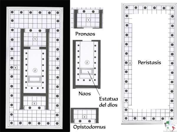pianta del tempio di Atena